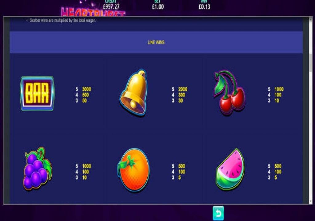 Heart Burst Slot Machine